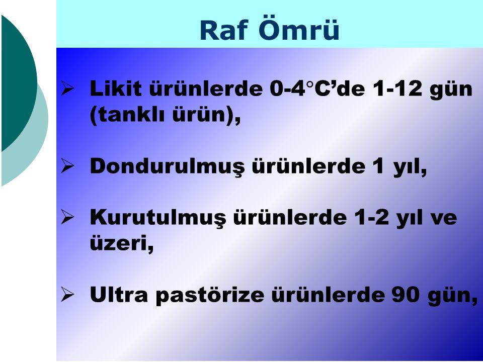 Raf Ömrü Likit ürünlerde 0-4°C'de 1-12 gün (tanklı ürün),