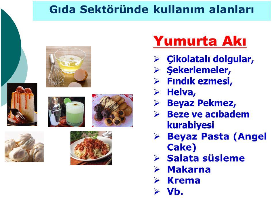 Gıda Sektöründe kullanım alanları
