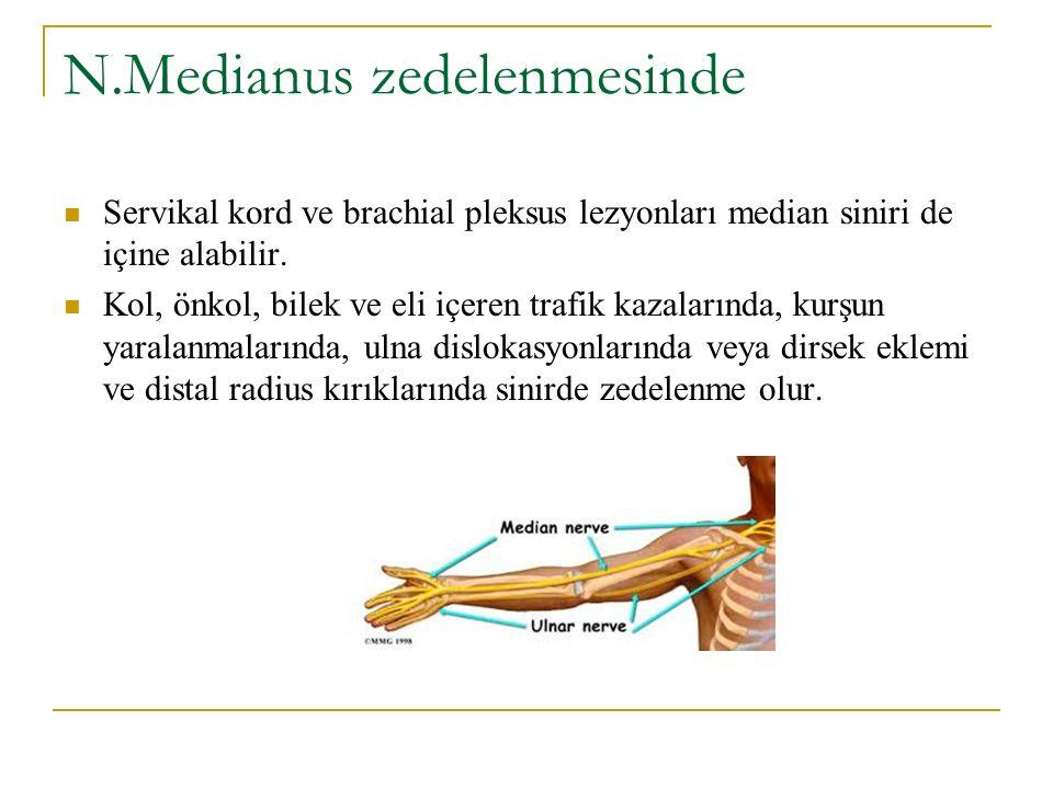 N.Medianus zedelenmesinde