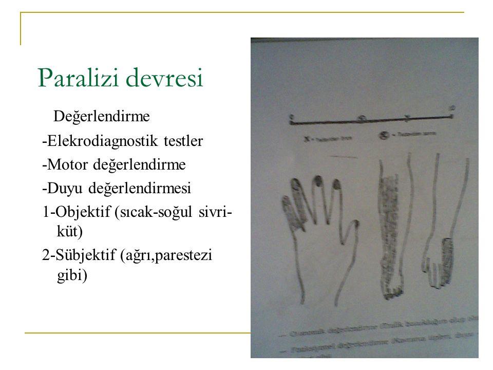 Paralizi devresi Değerlendirme -Elekrodiagnostik testler