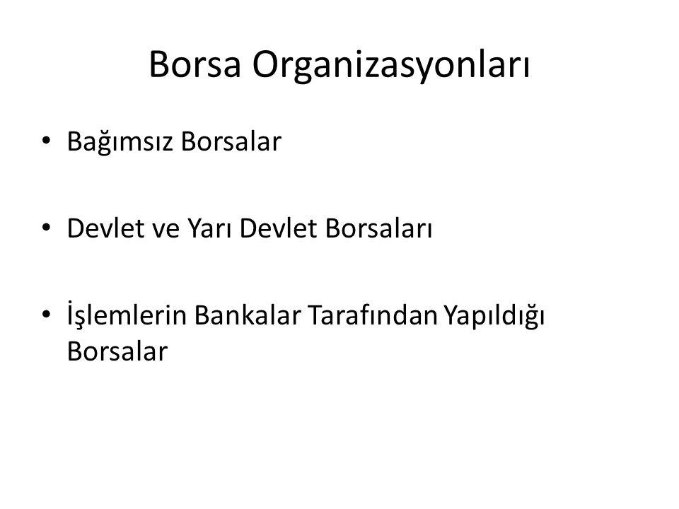 Borsa Organizasyonları