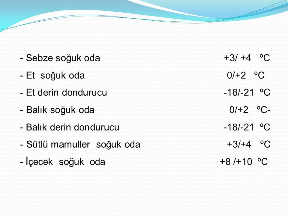 - Sebze soğuk oda +3/ +4 ºC - Et soğuk oda 0/+2 ºC - Et derin dondurucu -18/-21 ºC - Balık soğuk oda 0/+2 ºC- - Balık derin dondurucu -18/-21 ºC - Sütlü mamuller soğuk oda +3/+4 ºC - İçecek soğuk oda +8 /+10 ºC