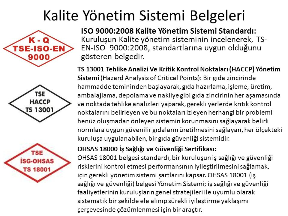 Kalite Yönetim Sistemi Belgeleri