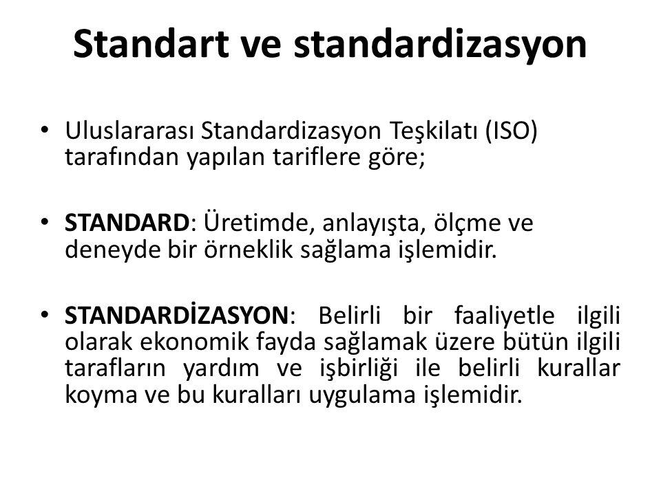 Standart ve standardizasyon