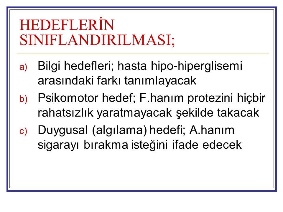 HEDEFLERİN SINIFLANDIRILMASI;