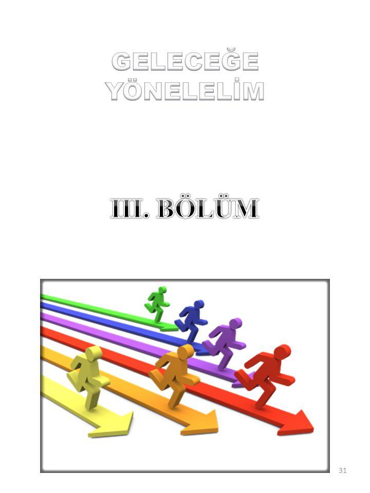 GELECEĞE YÖNELELİM III. BÖLÜM