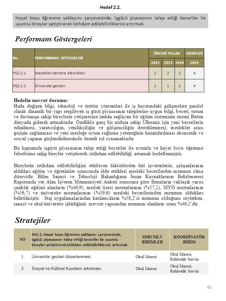 Stratejiler Performans Göstergeleri Hedef 2.2.