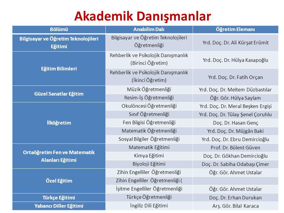 Akademik Danışmanlar Bölümü Anabilim Dalı Öğretim Elemanı
