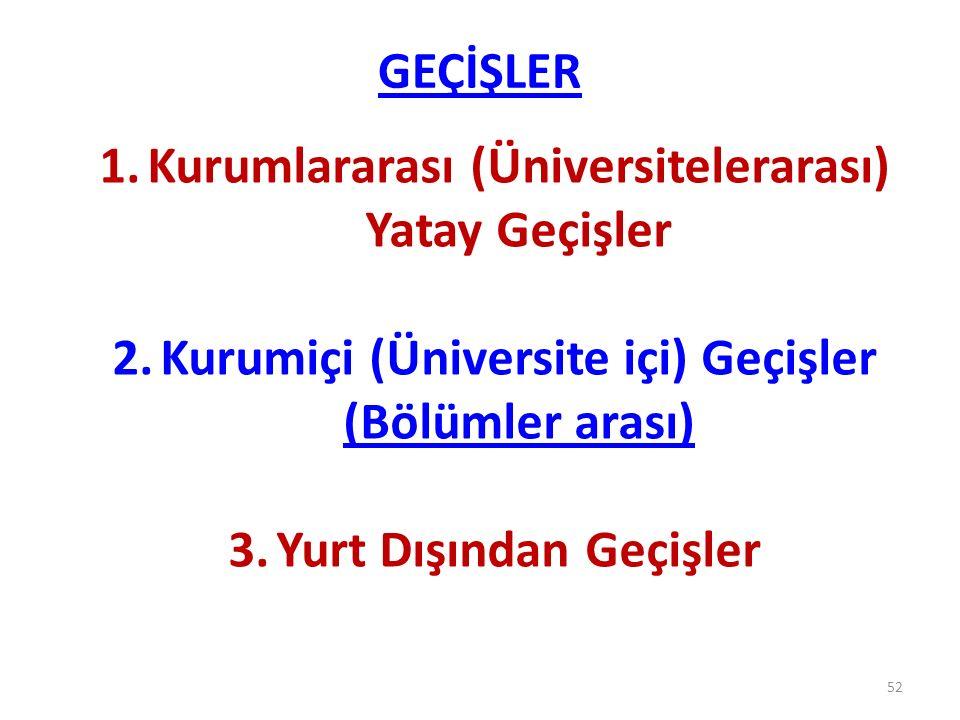 Kurumlararası (Üniversitelerarası) Yatay Geçişler