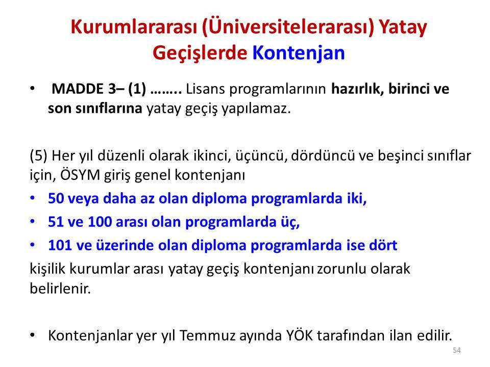 Kurumlararası (Üniversitelerarası) Yatay Geçişlerde Kontenjan