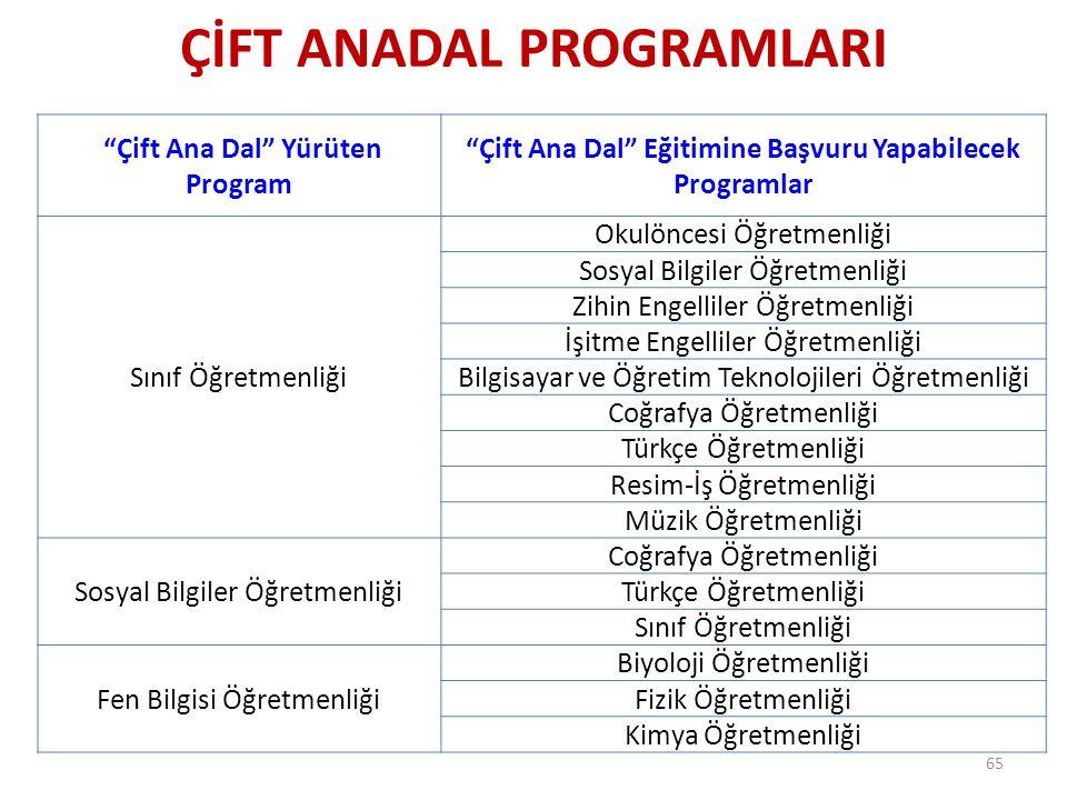 ÇİFT ANADAL PROGRAMLARI