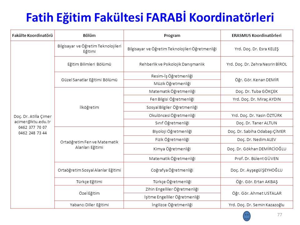 Fatih Eğitim Fakültesi FARABİ Koordinatörleri