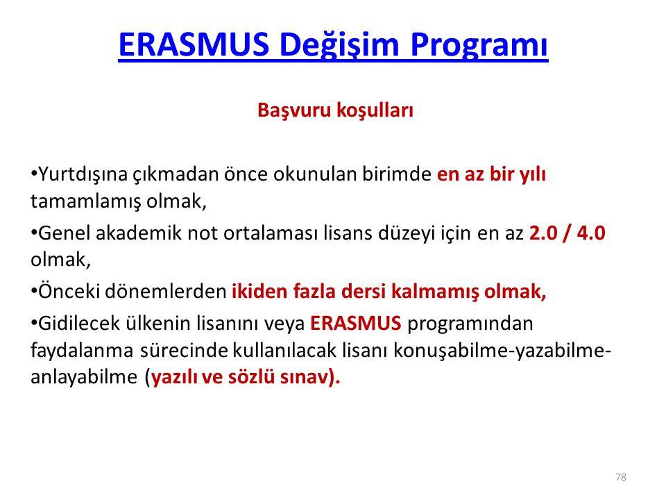ERASMUS Değişim Programı