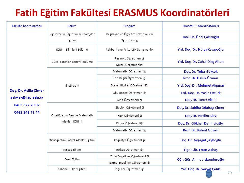Fatih Eğitim Fakültesi ERASMUS Koordinatörleri