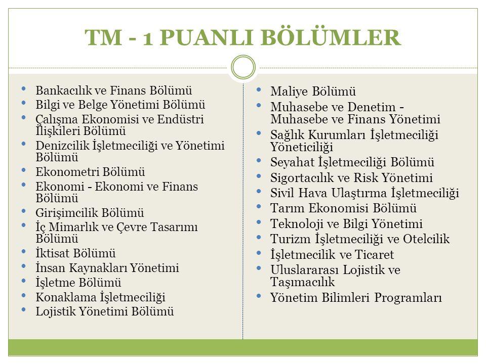 TM - 1 PUANLI BÖLÜMLER Maliye Bölümü