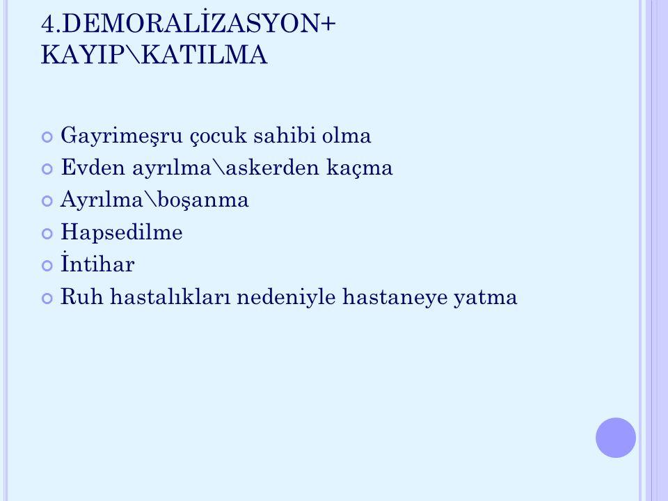 4.DEMORALİZASYON+ KAYIP\KATILMA