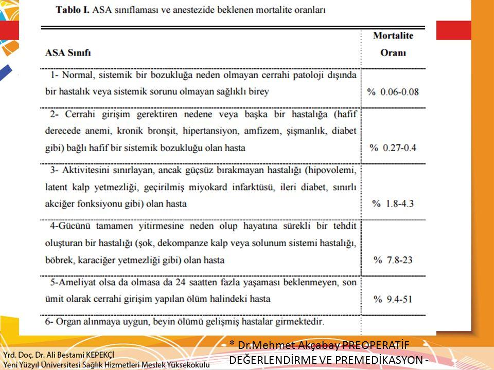 * Dr.Mehmet Akçabay PREOPERATİF DEĞERLENDİRME VE PREMEDİKASYON -