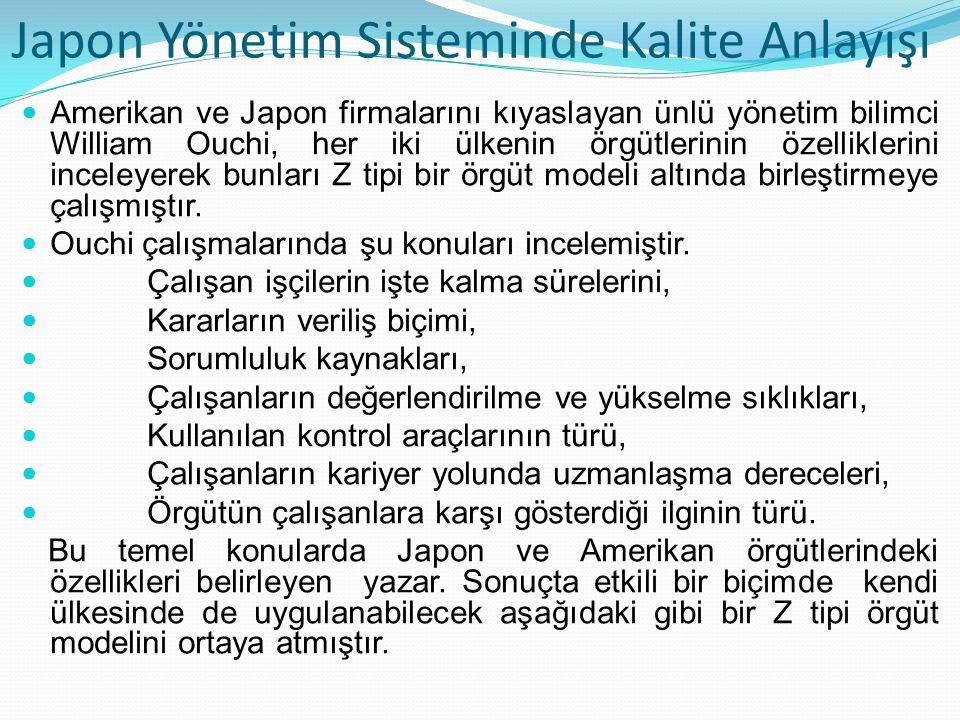 Japon Yönetim Sisteminde Kalite Anlayışı
