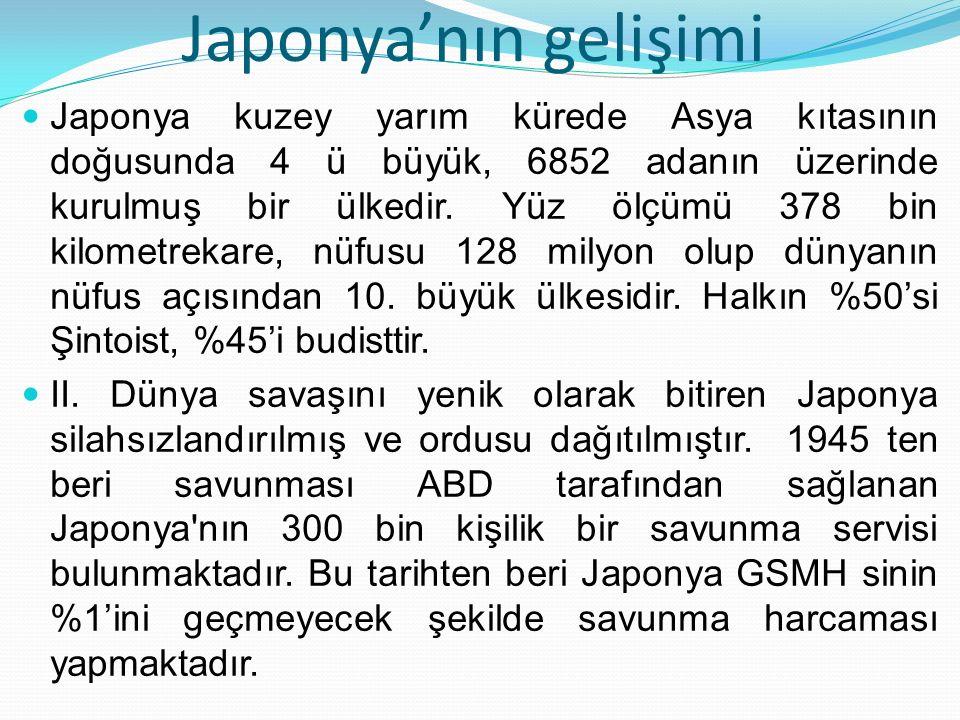 Japonya'nın gelişimi
