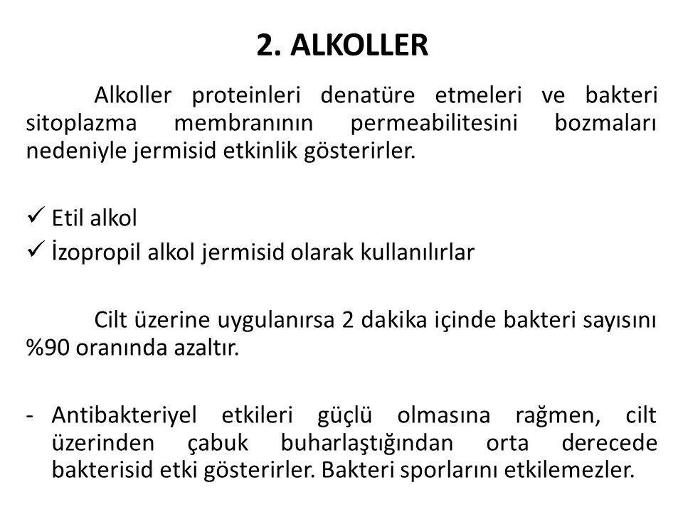 2. ALKOLLER