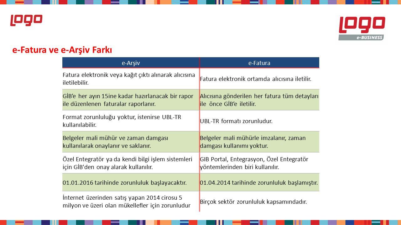 e-Fatura ve e-Arşiv Farkı