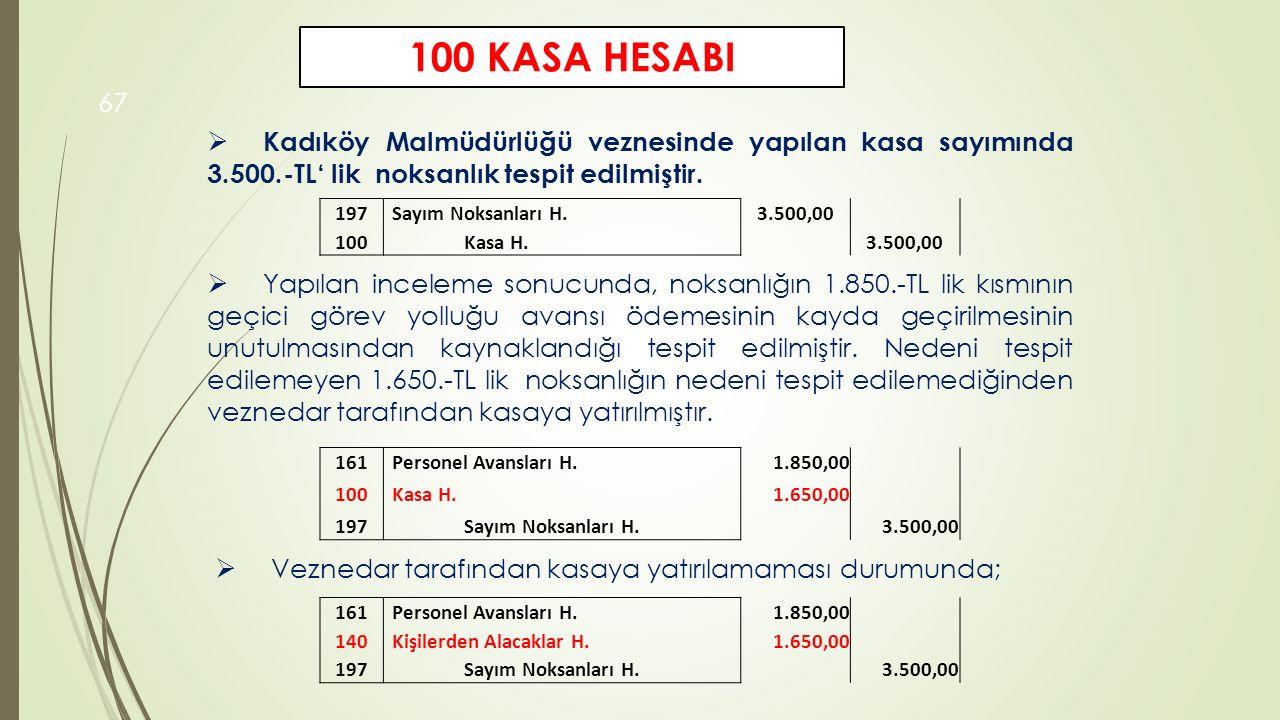 100 KASA HESABI Kadıköy Malmüdürlüğü veznesinde yapılan kasa sayımında 3.500.-TL' lik noksanlık tespit edilmiştir.