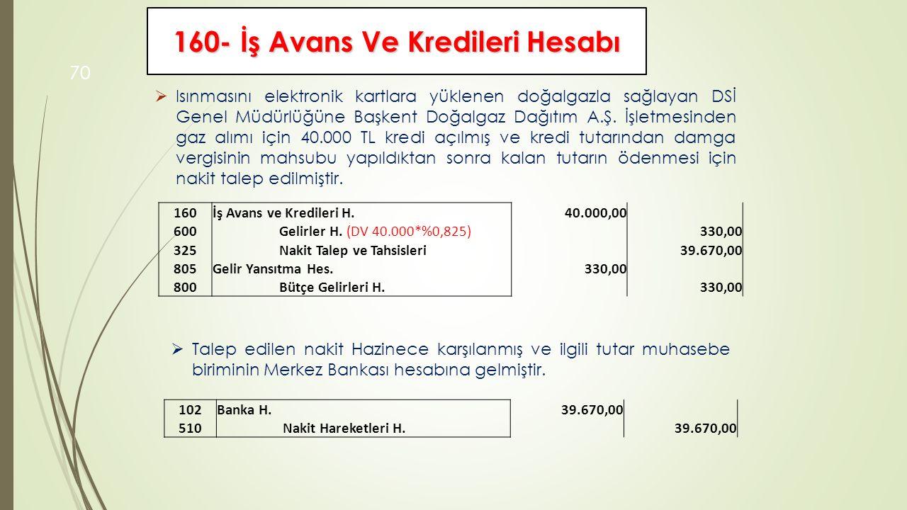160- İş Avans Ve Kredileri Hesabı