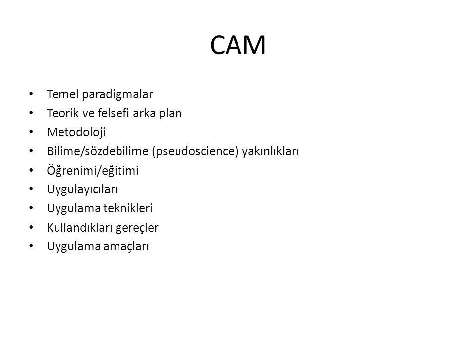 CAM Temel paradigmalar Teorik ve felsefi arka plan Metodoloji
