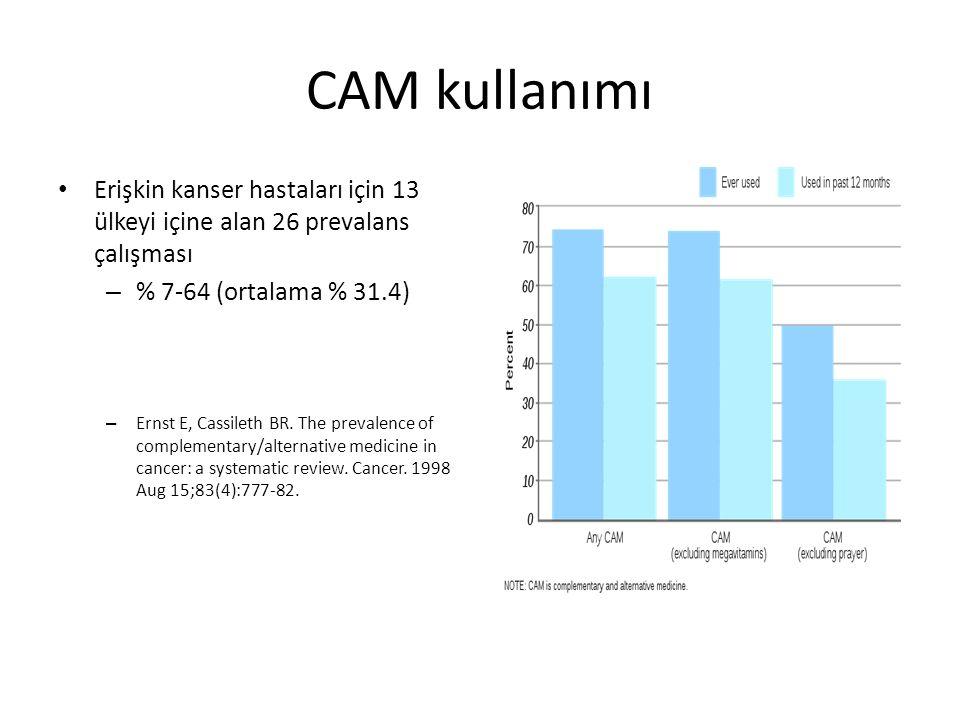 CAM kullanımı Erişkin kanser hastaları için 13 ülkeyi içine alan 26 prevalans çalışması. % 7-64 (ortalama % 31.4)
