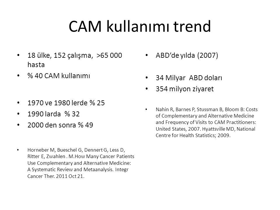 CAM kullanımı trend 18 ülke, 152 çalışma, >65 000 hasta