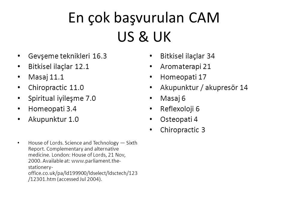 En çok başvurulan CAM US & UK