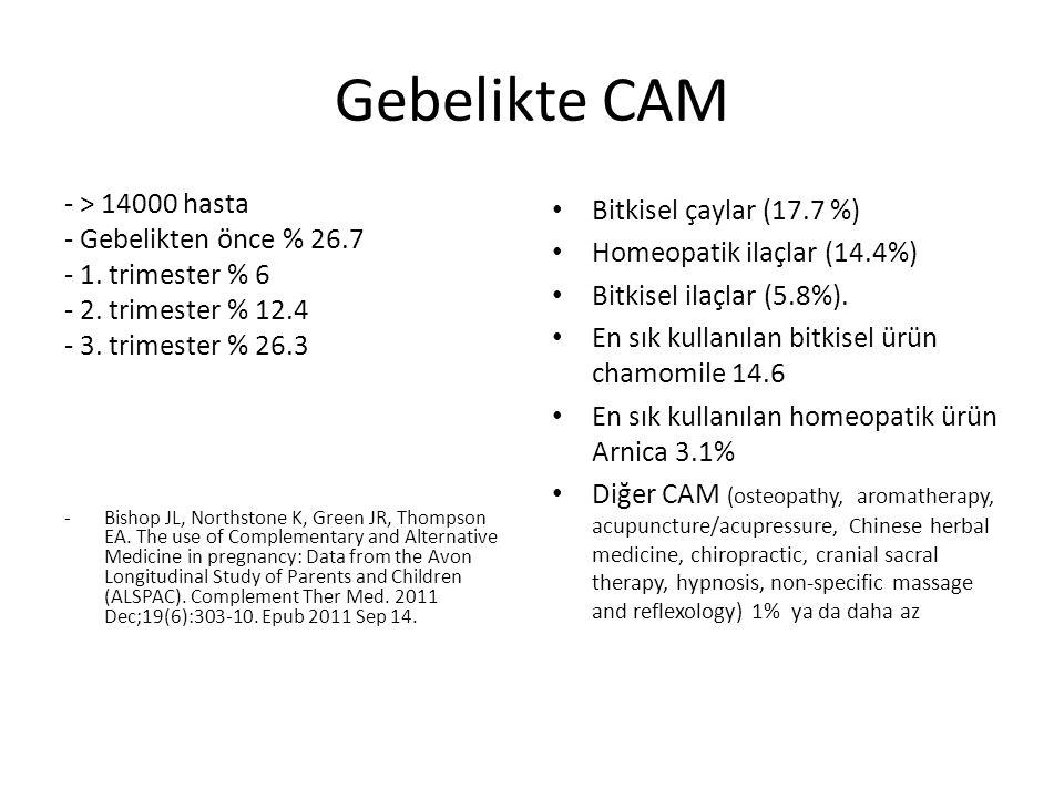 Gebelikte CAM - > 14000 hasta - Gebelikten önce % 26.7