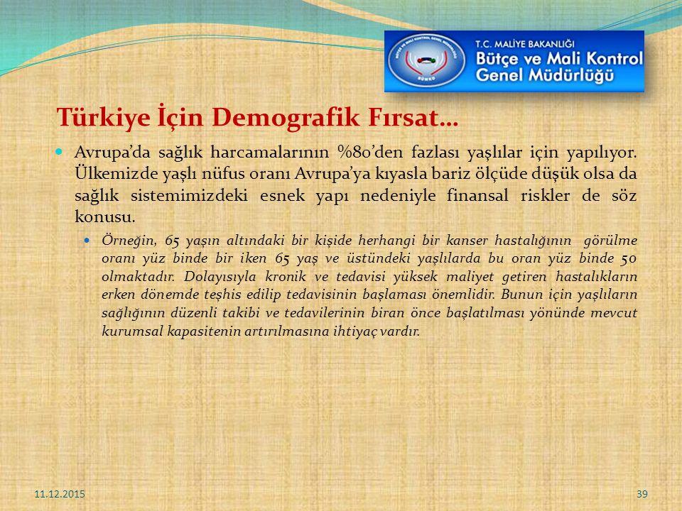 Türkiye İçin Demografik Fırsat…