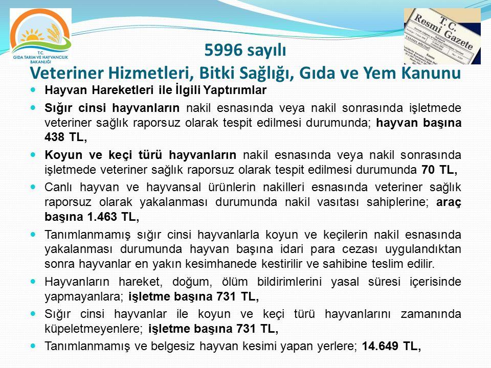 5996 sayılı Veteriner Hizmetleri, Bitki Sağlığı, Gıda ve Yem Kanunu