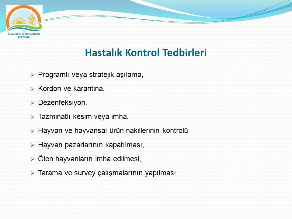 Hastalık Kontrol Tedbirleri