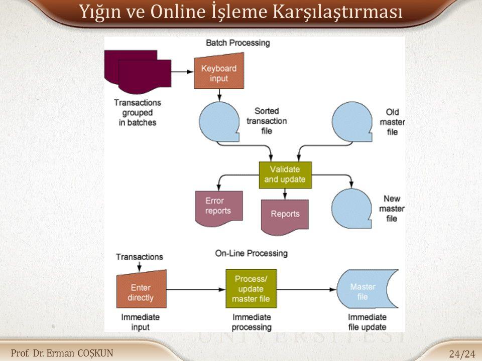 Yığın ve Online İşleme Karşılaştırması
