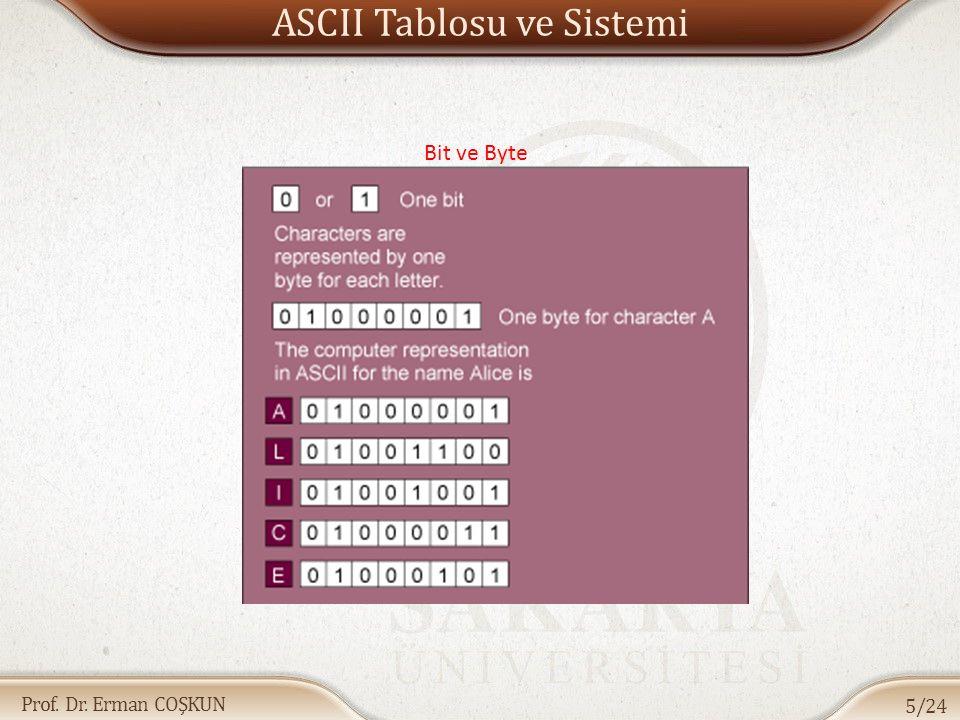 ASCII Tablosu ve Sistemi