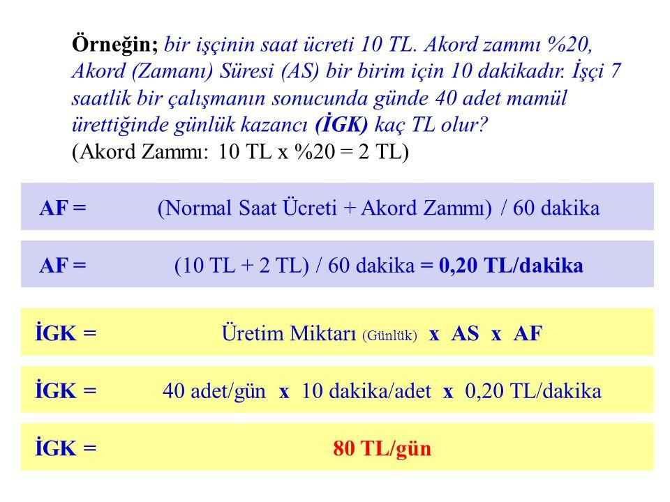 AF = AF = İGK = İGK = İGK = 80 TL/gün