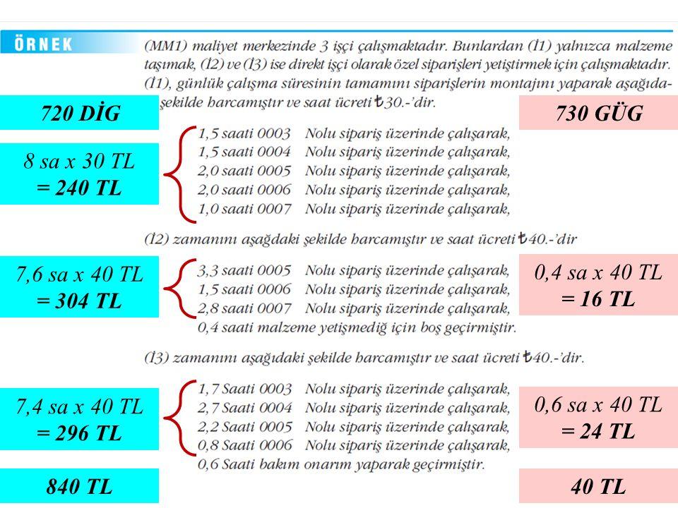 720 DİG 730 GÜG. 8 sa x 30 TL. = 240 TL. 7,6 sa x 40 TL. = 304 TL. 0,4 sa x 40 TL. = 16 TL. 7,4 sa x 40 TL.