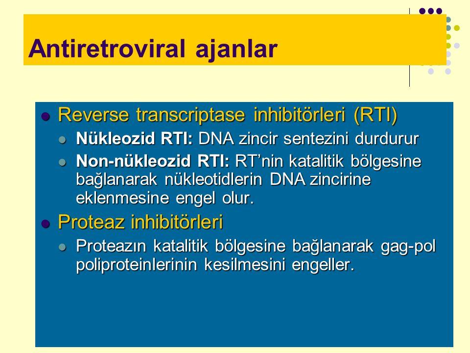 Antiretroviral ajanlar