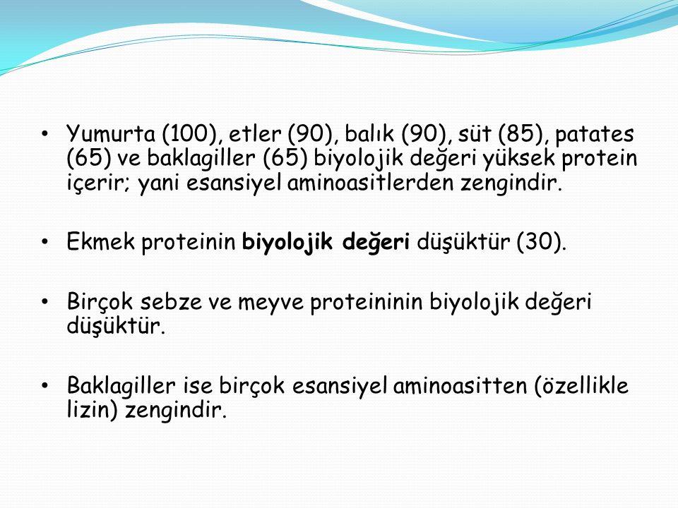 Yumurta (100), etler (90), balık (90), süt (85), patates (65) ve baklagiller (65) biyolojik değeri yüksek protein içerir; yani esansiyel aminoasitlerden zengindir.