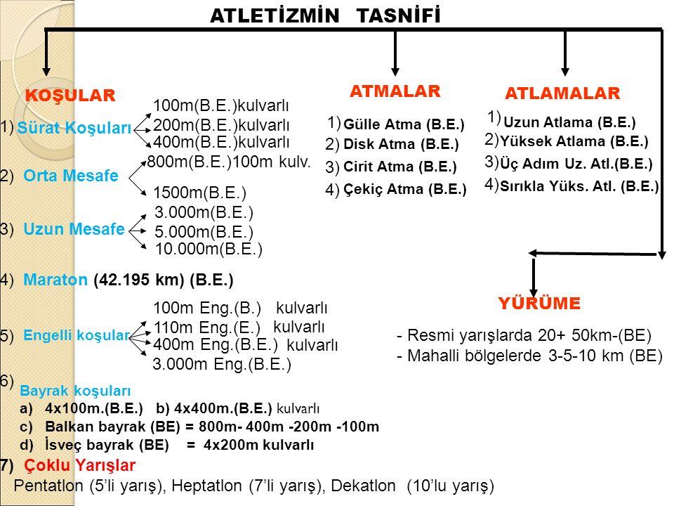 ATLETİZMİN TASNİFİ ATMALAR KOŞULAR ATLAMALAR 100m(B.E.)kulvarlı 1)