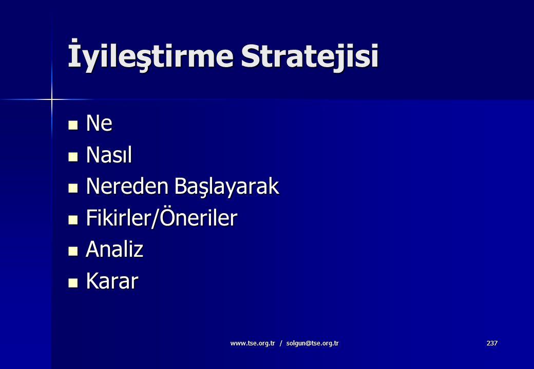 İyileştirme Stratejisi