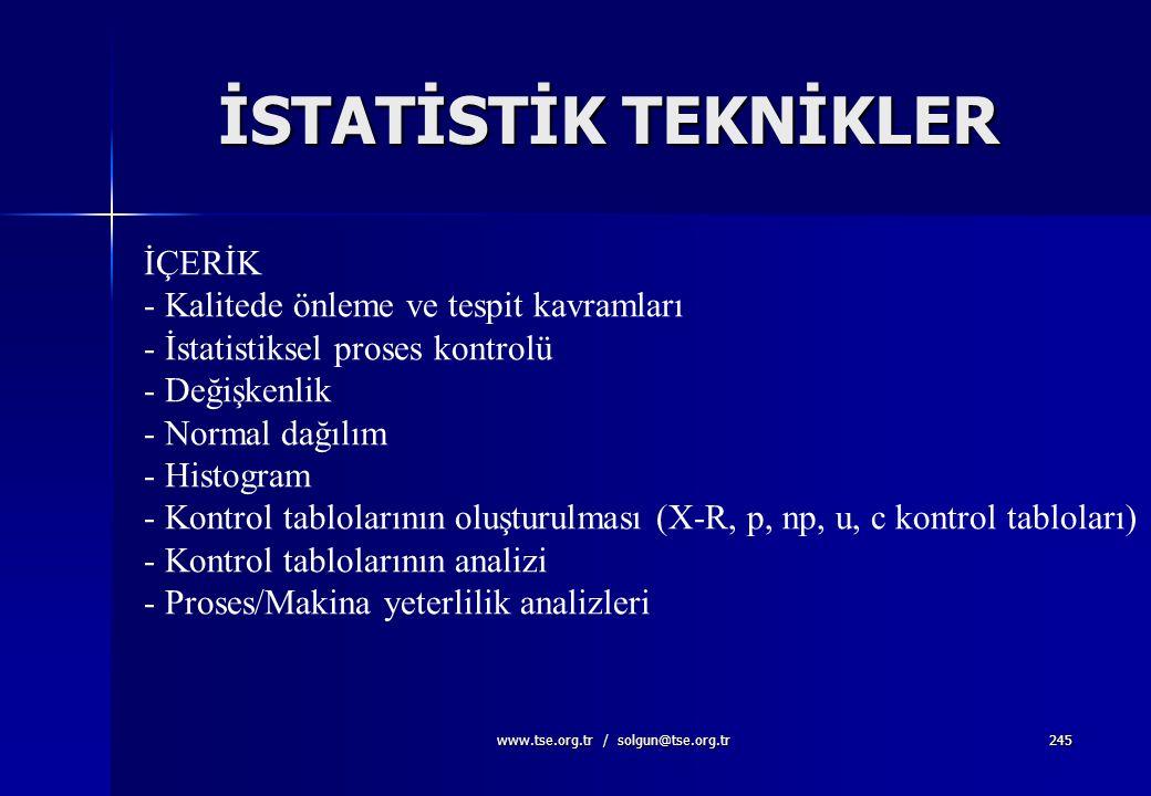 www.tse.org.tr / solgun@tse.org.tr