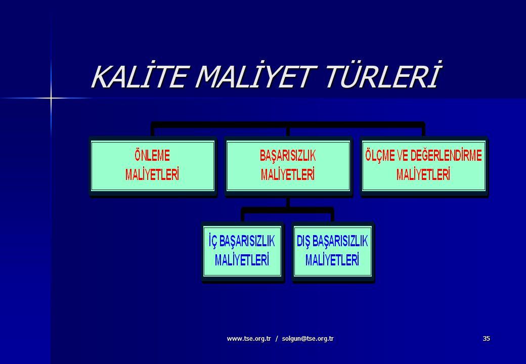 KALİTE MALİYET TÜRLERİ