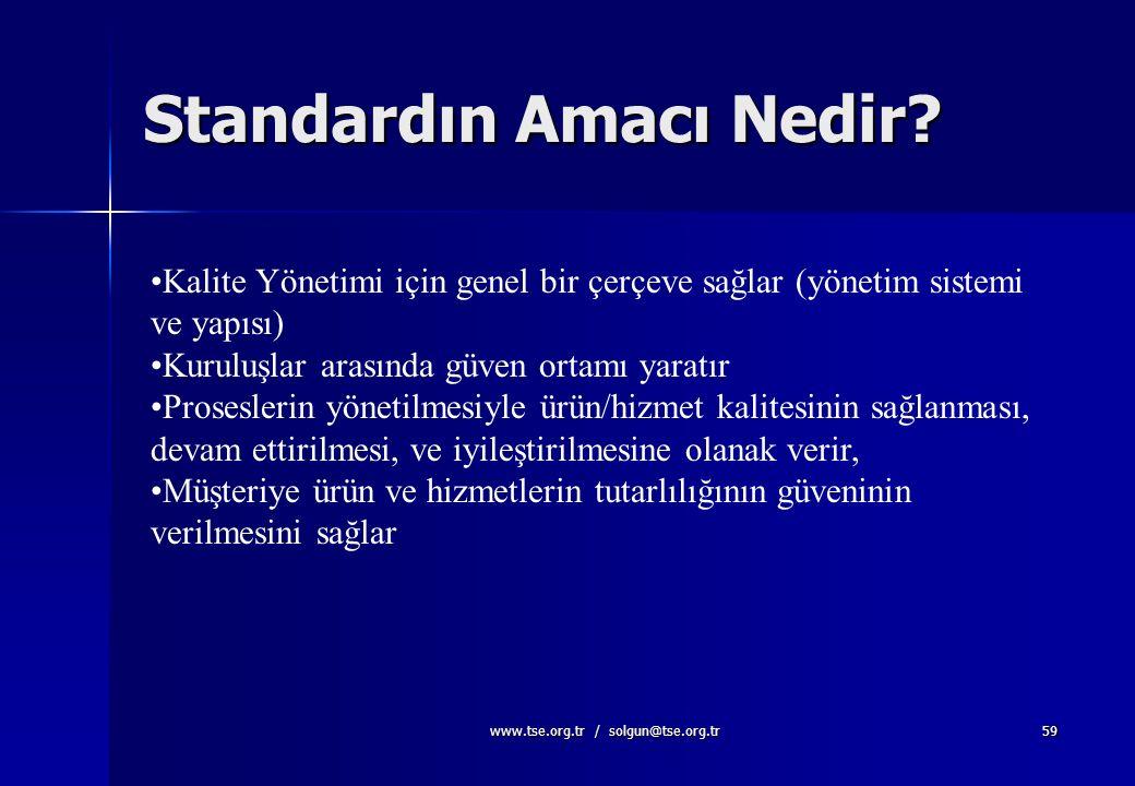 Standardın Amacı Nedir
