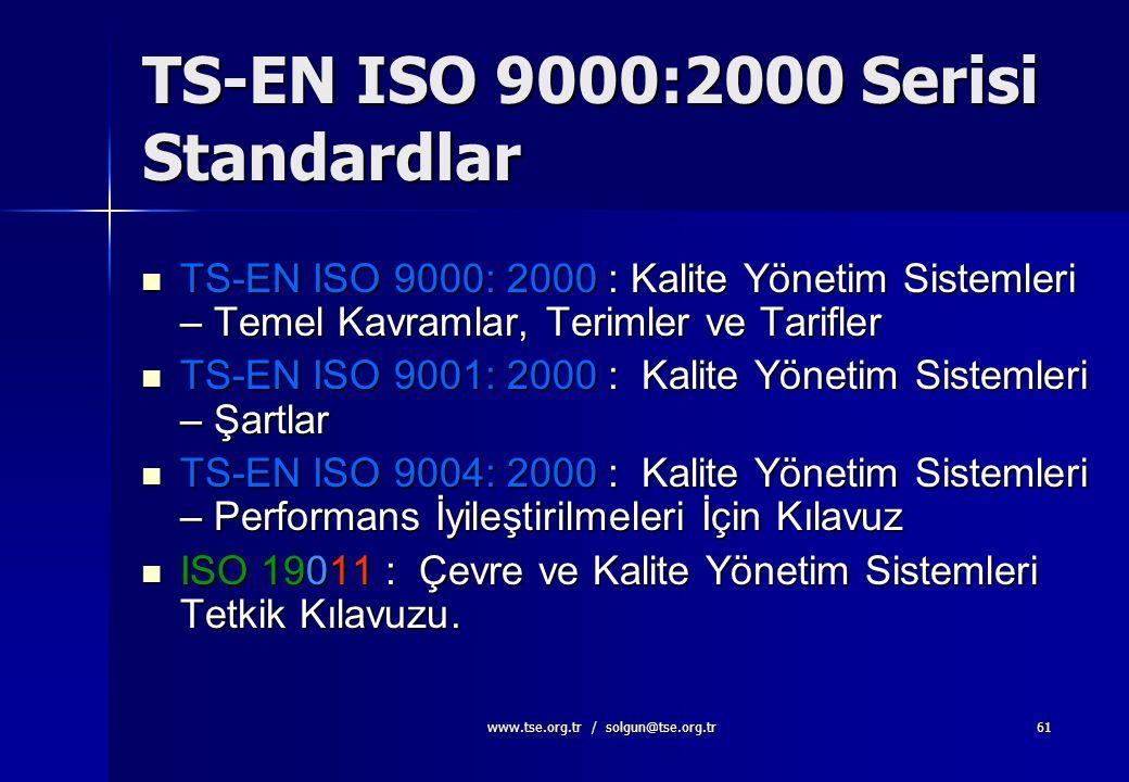 TS-EN ISO 9000:2000 Serisi Standardlar