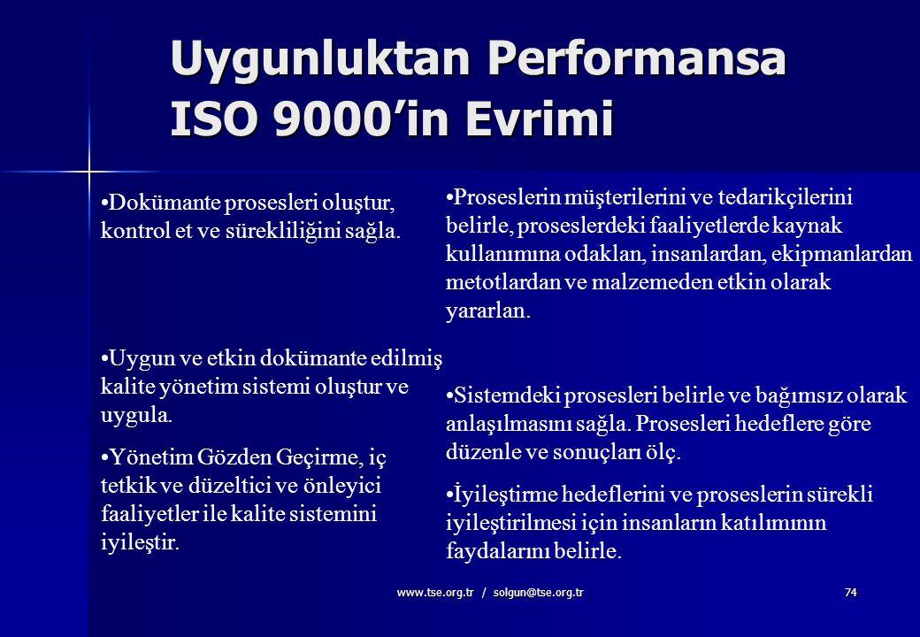 Uygunluktan Performansa ISO 9000'in Evrimi