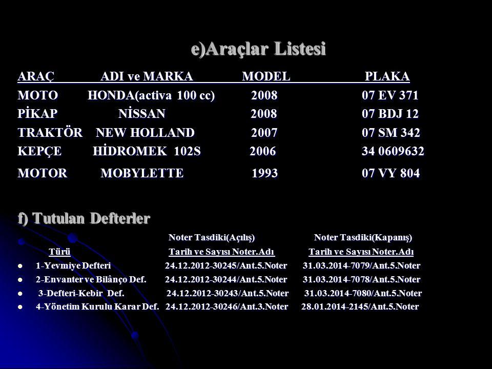 e)Araçlar Listesi f) Tutulan Defterler ARAÇ ADI ve MARKA MODEL PLAKA
