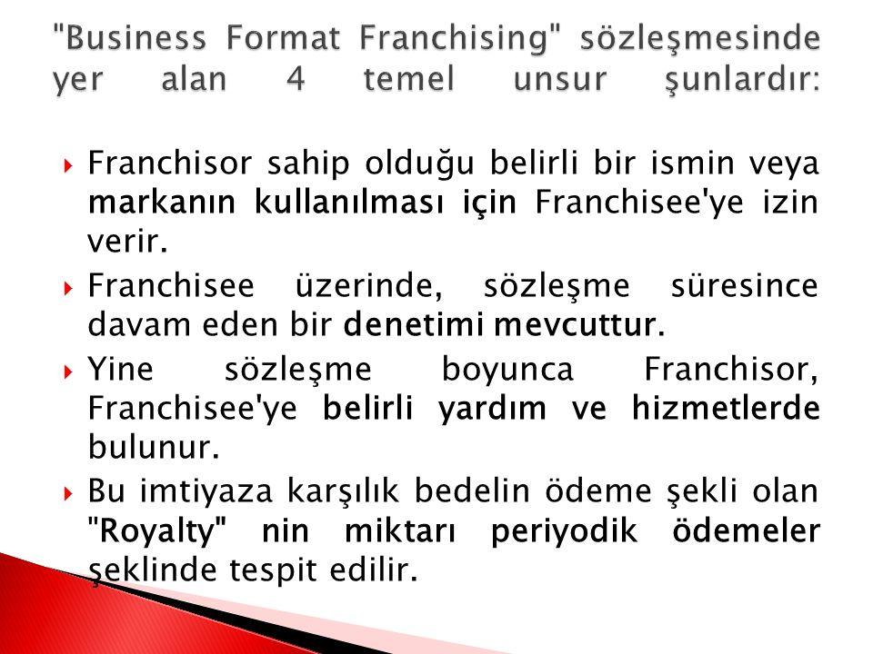Business Format Franchising sözleşmesinde yer alan 4 temel unsur şunlardır: